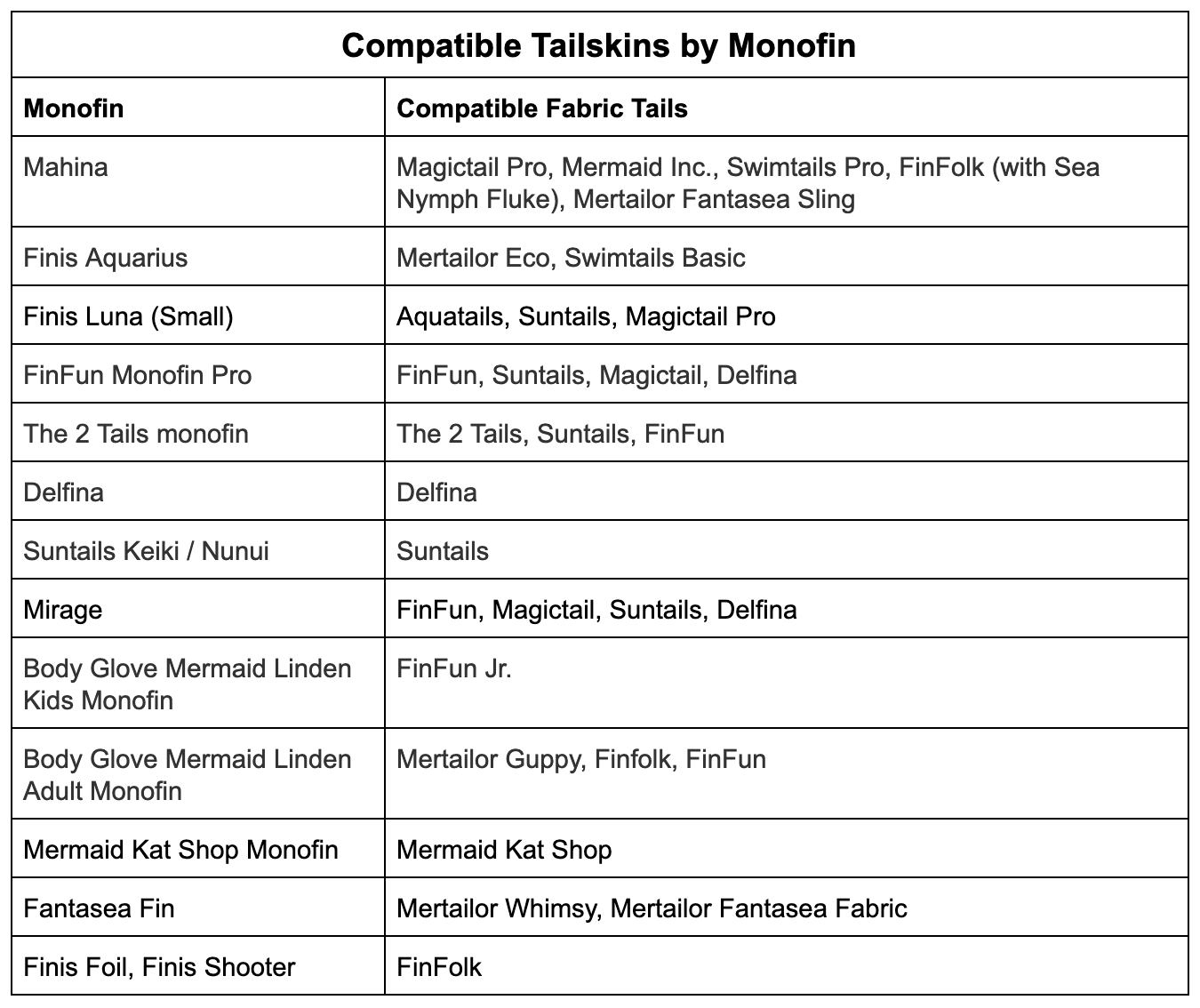 Name:  Compatible Tailskins by Monofin.png Views: 380 Size:  182.7 KB