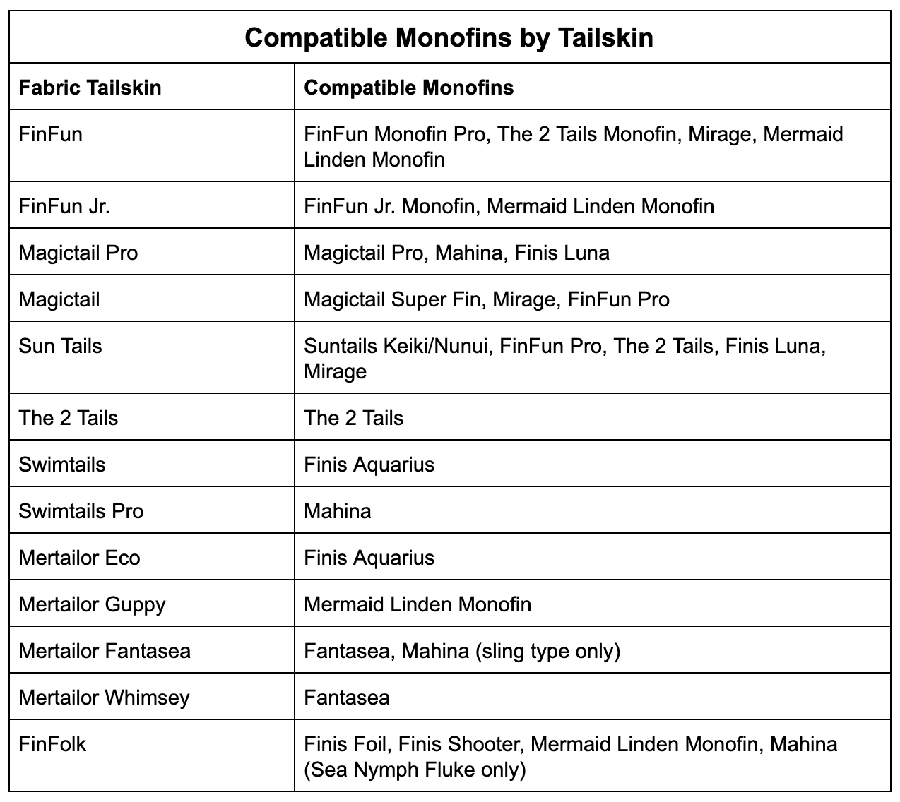 Name:  Compatible Monofins by Tailskin.png Views: 443 Size:  163.1 KB